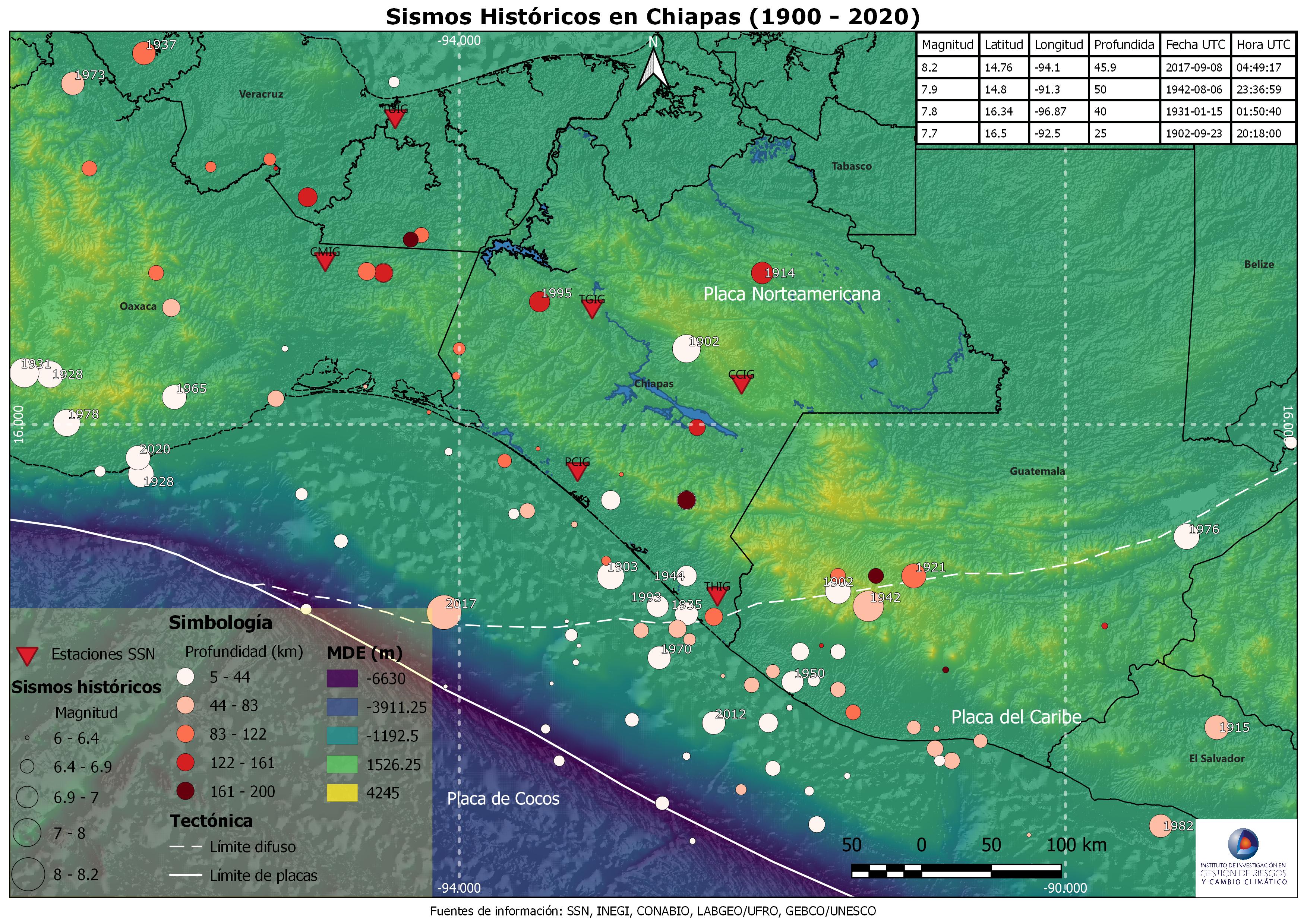 Sismos Históricos en Chiapas (1900 a 2000)